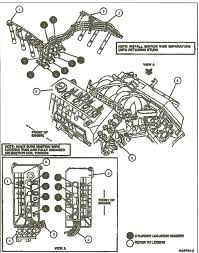similiar 1997 lincoln town car engine diagram keywords diagram 99 ls1 engine wiring diagram in addition 1999 lincoln town car