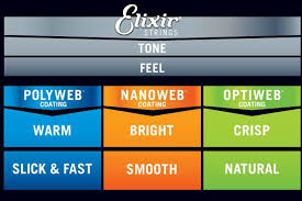 of elixir acoustic nanoweb strings their coating actually cuts down on unnecessary finger friction you ll be amazed at how long they last
