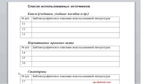 Шаблон курсовой работы СГА Мои статьи Полезное студенту  список источников курсовой работы