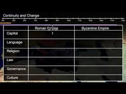 Image result for khan academy rome vs byzantine