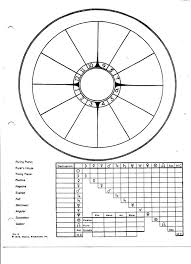 Veritable Draw Birth Chart 2019