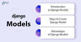 Django Models Learn To Create Your First Django Model