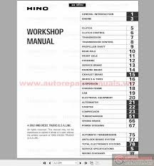 hino fd fe ff sg engine service manual 2002 auto repair hino fd fe ff sg engine service manual 2002 size 149mb language english type pdf pages 374mb