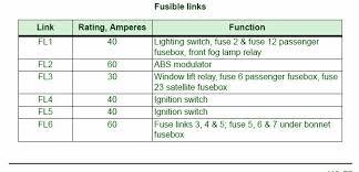 2003 bmw 745li trunk fuse box diagram 2003 image fuse box car wiring diagram page 215 on 2003 bmw 745li trunk fuse box diagram