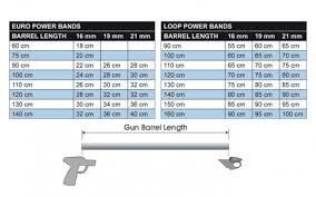 F A Q How To Measure Speargun Rubber Size Divein2scuba