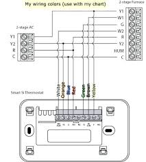 two stage thermostat 2 wiring diagram honeywell wifi heating furnace m11