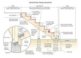 Deck Details Technical Pinterest Decking And Arch Deck Stairs Code Width