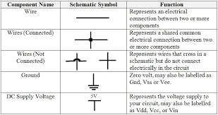 how to read wiring diagram symbols on how images free download Common Wiring Diagram Symbols how to read wiring diagram symbols on how to read wiring diagram symbols 1 how to read wiring diagrams symbols circuit schematic symbols Electrical Schematic Symbols