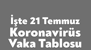 21 Temmuz Koronavirüs Tablosu