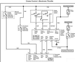 rostra cruise control wiring schematic on rostra images free Cruise Control Wiring Diagram rostra cruise control wiring schematic 7 motorcycle cruise control chevy s10 cruise control wiring diagram cruise control wiring diagram chevrolet
