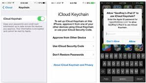 Icloud Security Code How To Setup Use Icloud Keychain On Iphone Ipad And Ipod