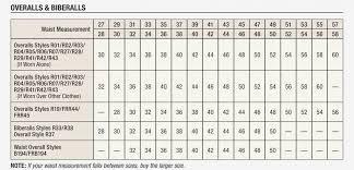 Mens Carhartt Bibs Size Chart Carhartt Dog Coat Size Chart Bedowntowndaytona Com