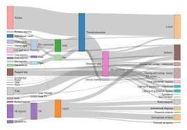 D3 Js Sankey Diagram In R Stack Overflow