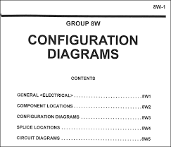 chrysler sebring dodge stratus coupe wiring diagram manual table of contents page