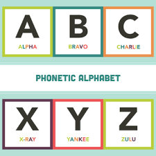 The phonetic alphabet used for confirming spelling and words is quite different and far more phonetic spelling alphabet. Nato Phonetic Alphabet By Paperzip Teachers Pay Teachers