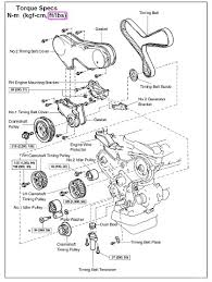 Torque Specs - Toyota Nation Forum : Toyota Car and Truck Forums