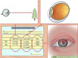 How To Measure Astigmatism 7 Steps With Pictures Wikihow