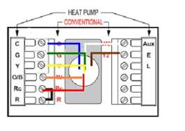 wiring diagram goodman heat pump thermostat wiring diagram find
