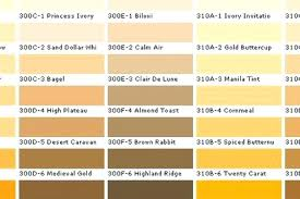 Valspar Interior Paint Colors Yellow Paint Colors Yellow Paint Colors 2015 Most  Popular Valspar Paint Colors .