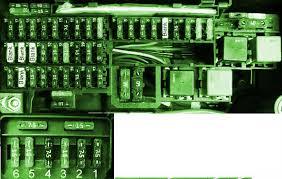 similiar fuse shows keywords fuse box car wiring diagram page 163