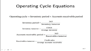 working capital how to calculate pictures