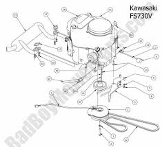 Wiring diagram for dixie chopper wiring diagram and fuse box bad boy outlaw xp parts at