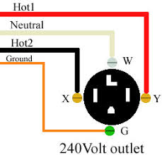 480v Gfci Wire Diagram Wiring Multiple Outlets
