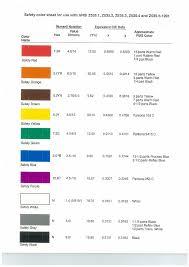 Ansi Z535 Color Chart Ansi Z535 1 Safety Color Code Bahangit Co