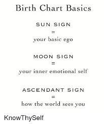 Birth Chart Basics Sun Sign Your Basic Ego Moon Sign Your