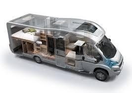 Wohnmobile Adria Mobil