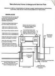modular home wiring diagram modular image wiring redman mobile home wiring diagram images on modular home wiring diagram