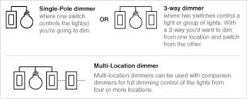 how to install a dimmer do it yourself instructions from lutron Lutron Dimmer Ballast Wiring Diagram dimmer types chart lutron ecosystem dimming ballast wiring diagram