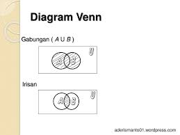 Diagram Venn Gabungan Diagram Venn Gabungan Major Magdalene Project Org