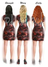 Hair Length Chart Pandorawigs