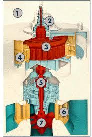 hydroelectric generator diagram. Water Hydroelectric Generator Diagram