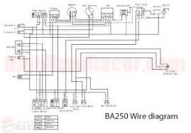 similiar sunl 90 wiring diagram keywords 50cc atv wiring diagram tao printable wiring diagrams