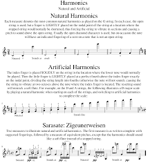 Playback Of Violin Harmonics Musescore