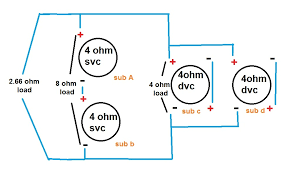 dvc 1 ohm wiring diagram wiring diagrams and schematics 1 ohm wiring diagram diagrams