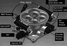 fast fuel injection wiring diagram wiring diagram 2 9 eefi wiring diagram the ranger station forums