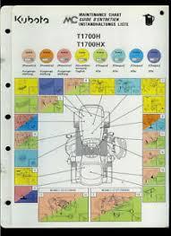 Details About Kubota T1700h T1700hx Tractor Mower Factory Laminated Maintenance Chart Fluids