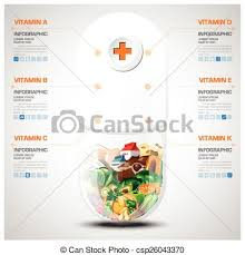 Nutrition Food Chart Vitamin And Nutrition Food With Pill Capsule Chart Diagram Infographic