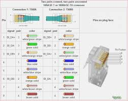 cat 5 wiring phone wiring diagram for you • rj11 to rj45 wiring diagram recibosverdes org cat 5 wiring phone and internet phone wiring cat