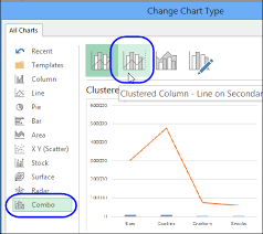 Combo Chart Excel Mac 2016 11 Proper How To Create A Combo Chart Inexcel 2019