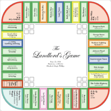 landlords game board based on magie s 1924 us patent no 1 509 312