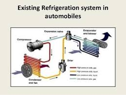car ac diagram. on some cars the a/c compressor may be driven by an electric motor (on car for example). ac diagram i