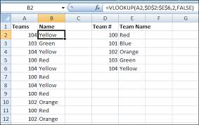 Nested If Statements With Exact Or Values Stack Overflow