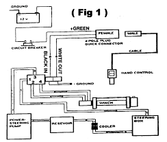 winch solenoid wiring car wiring diagram download cancross co Wiring Diagram For A Winch mile marker winch wiring diagram winch solenoid wiring how to install a hydraulic pickup winch medium duty work truck info wiring diagram for winch
