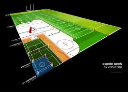 hockey rink vs other sports field sizes x post from r rugbyunion