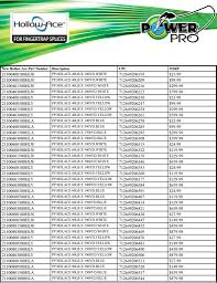 Power Pro Size Chart 75 Genuine Powerpro Diameter Chart