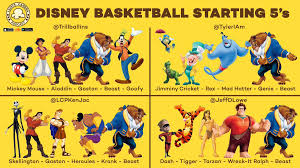 Lights Camera Pod On Twitter Pick Your Disney Basketball Team